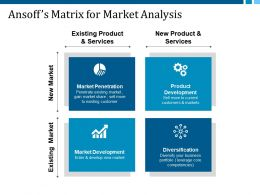Ansoffs Matrix For Market Analysis Ppt Outline Graphics