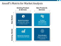 ansoffs_matrix_for_market_analysis_ppt_outline_graphics_Slide01