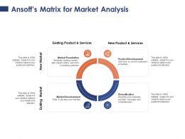 Ansoffs Matrix For Market Analysis Strategy Ppt Powerpoint Presentation Model Graphics Tutorials