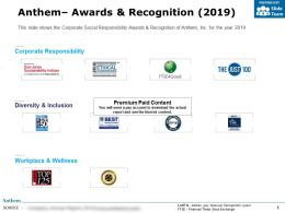 Anthem Awards And Recognition 2019