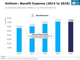 Anthem Benefit Expense 2014-2018