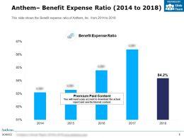 Anthem Benefit Expense Ratio 2014-2018