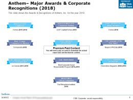 Anthem Major Awards And Corporate Recognitions 2018
