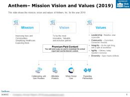 Anthem Mission Vision And Values 2019