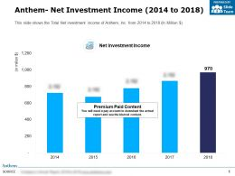 Anthem Net Investment Income 2014-2018