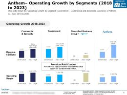 Anthem Operating Growth By Segments 2018-2023