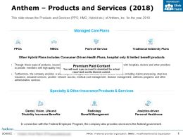 Anthem Products And Services 2018