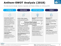 Anthem Swot Analysis 2018