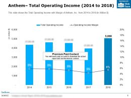 Anthem Total Operating Income 2014-2018