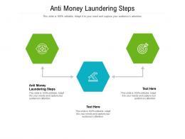 Anti Money Laundering Steps Ppt Powerpoint Presentation Professional Slideshow Cpb