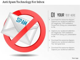 Anti Spam Technology For Inbox Ppt Slides