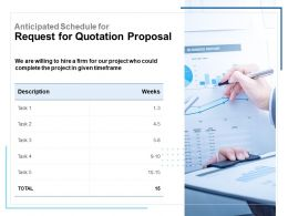 Anticipated Schedule For Request For Quotation Proposal Ppt Model