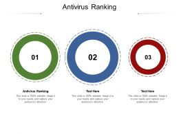 Antivirus Ranking Ppt Powerpoint Presentation Summary Example Cpb