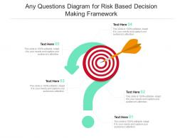 Any Questions Diagram For Risk Based Decision Making Framework Infographic Template