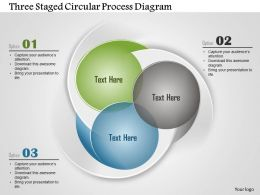 Ao Three Staged Circular Process Diagram Powerpoint Template