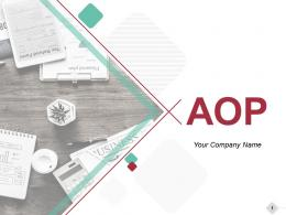 Aop PowerPoint Presentation Slides
