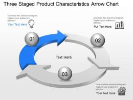 Ap Three Staged Product Characteristics Arrow Chart Powerpoint Template Slide