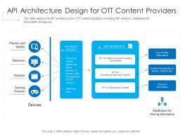 API Architecture Design For Ott Content Providers