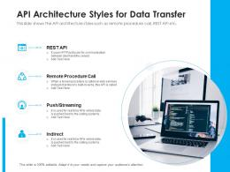 API Architecture Styles For Data Transfer