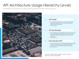 API Architecture Usage Hierarchy Levels
