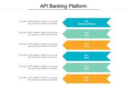Api Banking Platform Ppt Powerpoint Presentation Model Background Images Cpb