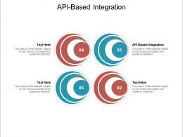 API Based Integration Ppt Powerpoint Presentation Model Maker Cpb