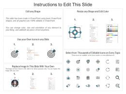 API Business Objective Ppt Powerpoint Presentation Outline Deck