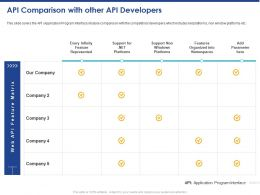 API Comparison With Other API Developers Ppt Powerpoint Presentation Inspiration Slide Portrait
