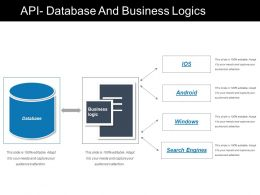 Api Database And Business Logics