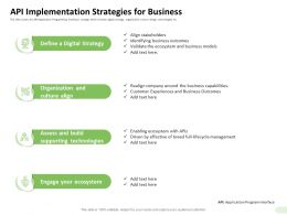 API Implementation Strategies For Business Capabilities Ppt Presentation Deck