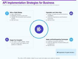 Api Implementation Strategies For Business Ecosystem Ppt Powerpoint Layouts