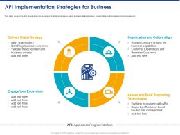 API Implementation Strategies For Business Ppt Powerpoint Presentation Icon Diagrams