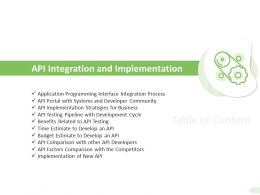 API Integration And Implementation Development Cycle Ppt Powerpoint Styles