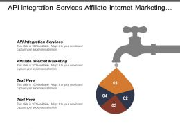 Api Integration Services Affiliate Internet Marketing Customer Acquisition Programs Cpb