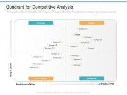 API Management Market Quadrant For Competitive Analysis Ppt Powerpoint Gridlines