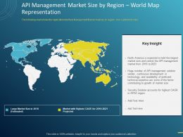 API Management Market Size By Region World Map Representation Ppt Powerpoint Presentation