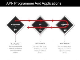 api_programmer_and_applications_Slide01