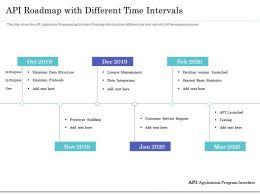 API Roadmap With Different Time Intervals Ppt Infographics