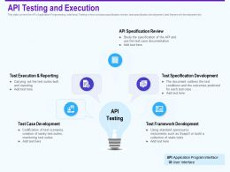 Api Testing And Execution Development Framework Ppt Powerpoint Styles
