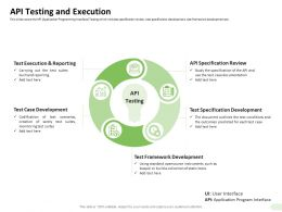 API Testing And Execution Framework Development Ppt Powerpoint Gallery