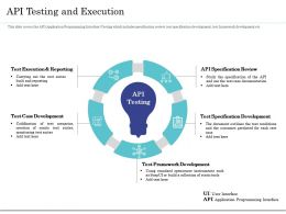 API Testing And Execution Ppt Powerpoint Gallery Summary