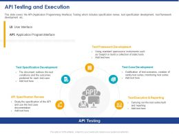 API Testing And Execution Ppt Powerpoint Presentation Designs Download
