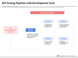 API Testing Pipeline With Development Cycle Dashboards Ppt Presentation Gallery