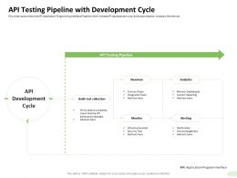 API Testing Pipeline With Development Cycle Infrastructure Test Ppt Icon