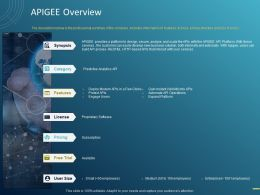 APIgee Overview Ppt Powerpoint Presentation Ideas Diagrams
