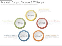 App Academic Support Services Ppt Sample