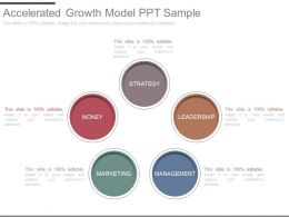 App Accelerated Growth Model Ppt Sample