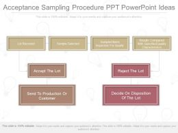 App Acceptance Sampling Procedure Ppt Powerpoint Ideas