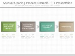 App Account Opening Process Example Ppt Presentation