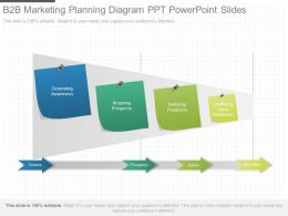 App B2b Marketing Planning Diagram Ppt Powerpoint Slides